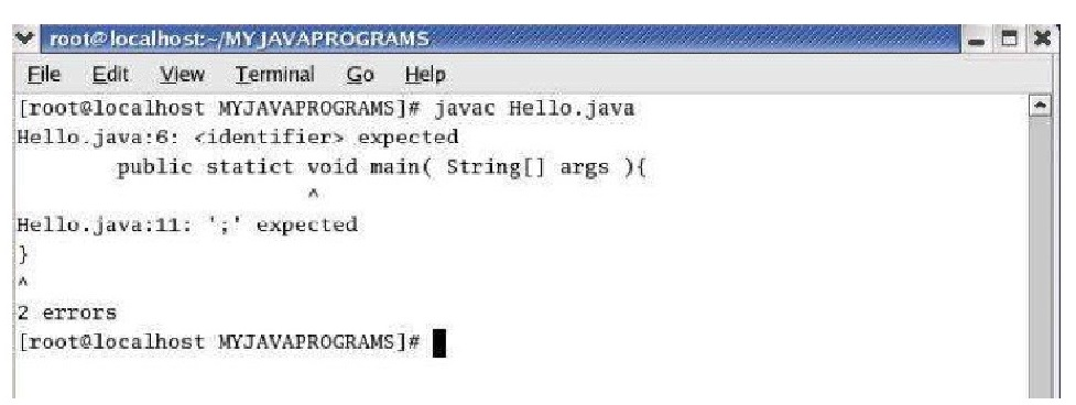 Syntax Error detected by Compiler